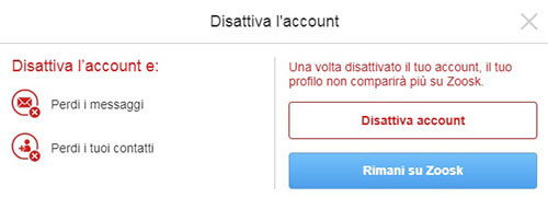 Cancellazione Account Zoosk